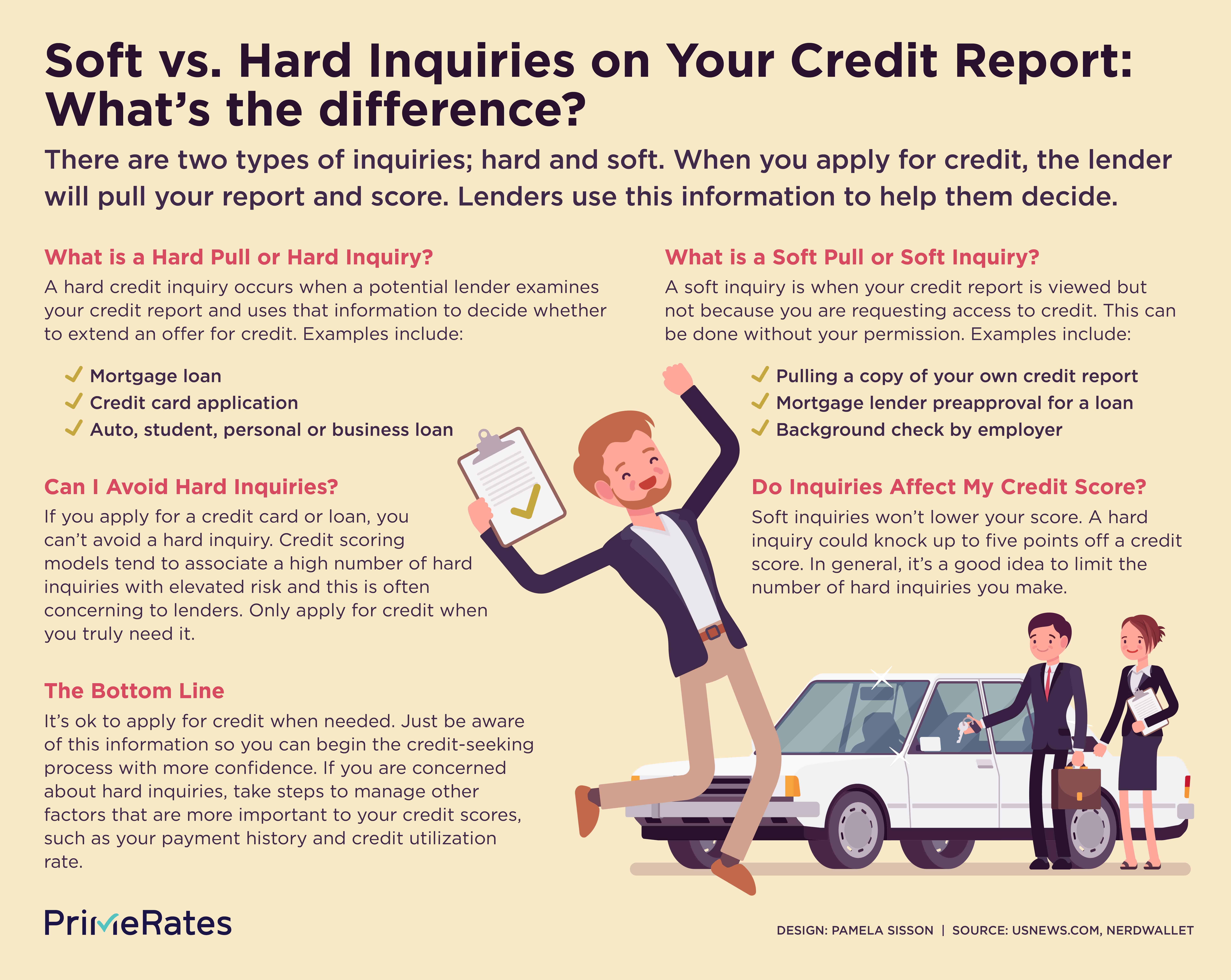 Infographic What S The Difference Between A Soft Credit Inquiry And A Hard Credit Inquiry Primerates