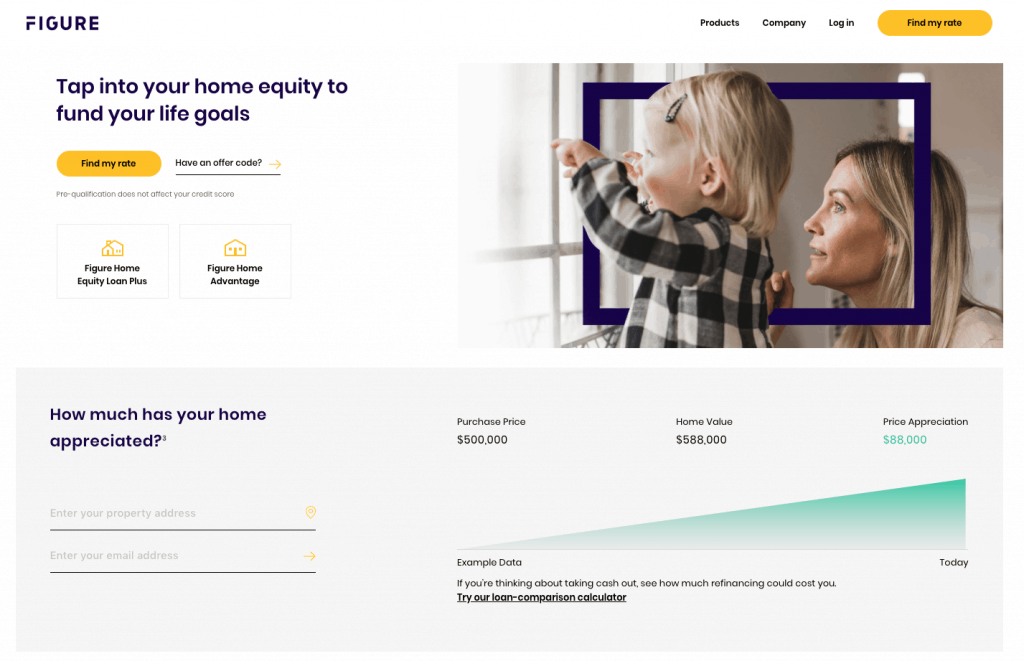 Figure Home Page
